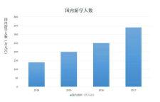 郑州研学基地加盟多少钱