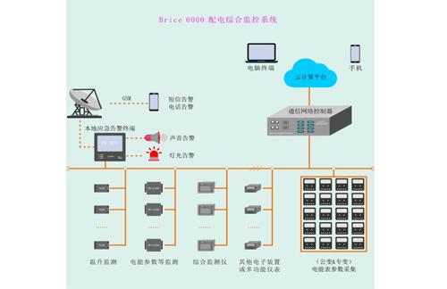 新睿时代冷链4K电视招品牌代理