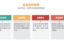中山广告设计师零基础培训班