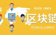 广州区块链技术开发,一种去中心化的数据库,它包含一张被称为区块的列表,