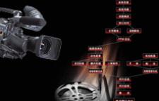 南京建邺区影视制作学习班_南京影视动漫培训,、三维摄影机的应用,包装案
