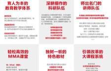 聊城初一春季班,英语、生物、地理、历史、政治【上课时间】1对1辅导:随到