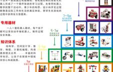 深圳儿童编程机器人兴趣班,过亲手组装机器人系统、检测调整传感器、编制调