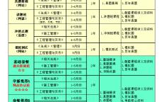 2019年鲁班建培二级建造师招生简章(面授),二级建造师招生简章(面授)鲁