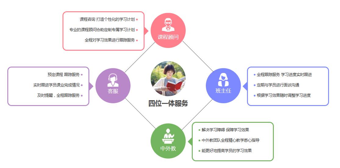 深圳日语培训机构