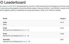 百度NLP团队新成绩:微软MARCO机器阅读理解排行第一,ARCO(M