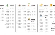 奶茶加盟品牌店杭州奶茶加盟