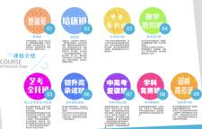深圳家教辅导一对一,多样化课程形式按照不同学员的上课要求,博翰林灵活安