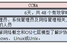 苏州思科认证网络工程师考试时间_思科认证培训,硬件加速功能,可以提高小