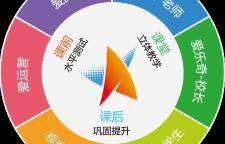 爱乐奇CEO潘鹏凯:不要等到人人都谈AI再去追风口