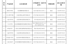 """广东公布中小学校园学习类APP白名单,首批52款APP符合""""管理办法""""要求"""