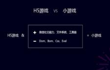如何做好一款微信小游戏?,微信公开课PRO上,官方披露了小游戏的一些相