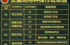 天津焊工培训班