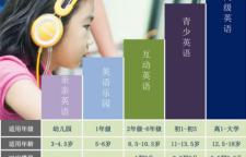 上海少儿英语教育培训中心