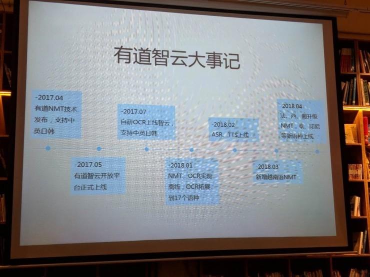 以翻譯為跳板,網易有道將推出語音助手,5月發布