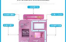 绍兴市全自动棉花糖售卖机咨询