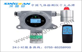 供应深国安固定式SGA-500B-C2H