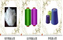 厂家供应 Warmwinter 发热 吸湿排汗 功能性粘胶发热纤维