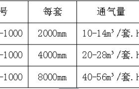石家莊順瑞節能可提升曝氣器