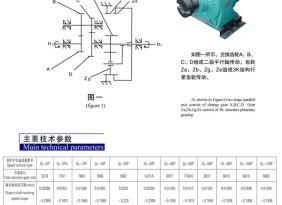 沈阳GL-16P炉排减速器