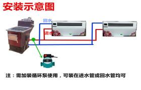 厂家生产代替铝合金暖气片的好产品68智能风机暖气片