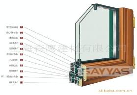森鹰铝包木窗、森鹰木窗、