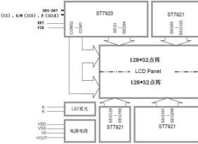 黄绿屏 12864 LCD液晶屏 5V 黑字体 带中文字库 带背光 ST7920