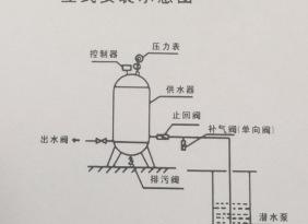 來樣定做 壓力罐 8mm加厚鋼板 內外防腐 無塔供水設備