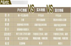 欧宝—星雅卓越系列 PVC地板 单层均质透芯 卷材塑胶PVC地板
