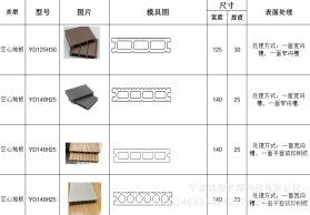 厂家直销木塑龙骨 空心龙骨 木塑材料 生态木龙骨