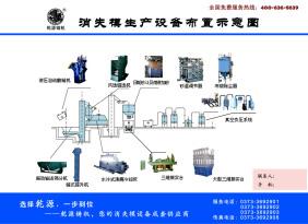 消失模铸造设备 干砂造型铸造工艺专用负压系统