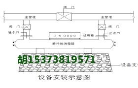 太原SZX-7紫外線消毒器