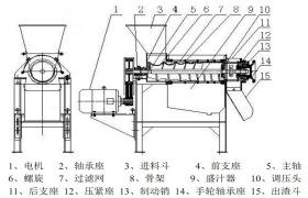 供应大型水果榨汁压榨机 厂家螺旋压榨机 不锈钢螺旋榨汁机厂