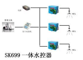 供应水管家SK699一体水控机澡堂控水器