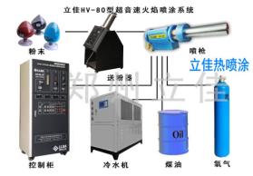 HV-80燃油型HVOF系统 超音速火焰