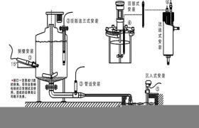 污水厂在线工业PH计,液晶显示在线PH计控制器 全功能PH检测仪