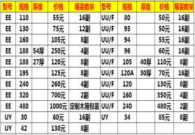 厂家供应UY30磁芯  规格98/66/29.5  PC40材质  生产厂家直接供货