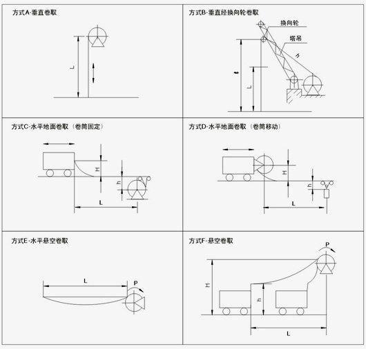JTD型弹簧式电缆卷筒