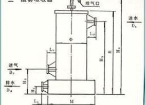 厂家定做 PVC喷淋式酸雾吸收器 酸雾净化塔 废气吸收塔 环保设备
