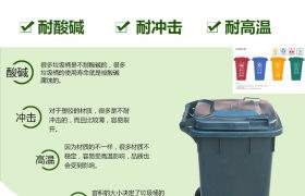 環衛塑料垃圾桶全新料加厚戶外環保垃圾桶