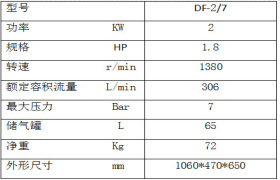 【厂家直销】65L/2KW便携移动式静音无油空气压缩机