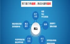北大青鸟成都锦江关注学生的技能水平的提高