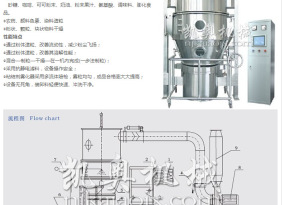 FL-300型沸腾制粒干燥机 片剂颗粒专用制粒机 沸腾干燥制粒机