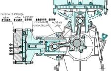 隔膜压缩机性能最稳定的设计、生产厂家