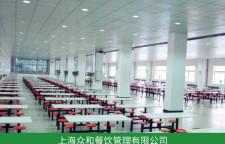 上海众和餐饮:食堂承包的四种模式,你适合哪一种?