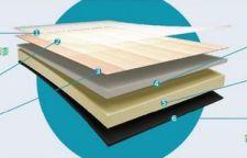 【弹诚】地板教你选购WPC和SPC地板?