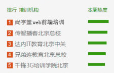 2017web前端机构排名