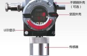 iTrans,固定式氣體探測器iTrans