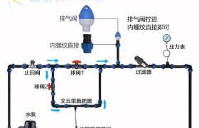 厂家直供灌溉自动排气阀微量喷灌排气阀
