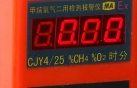 CJY4/25(A)甲烷氧气测定器